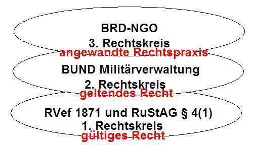 vergleich verfassung weimarer republik und deutsches kaiserreich