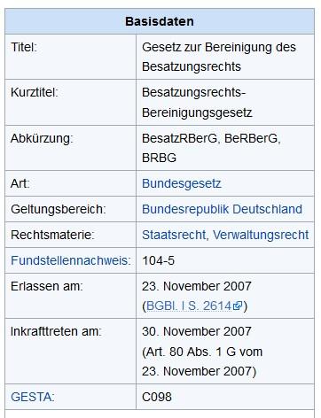 Bundesbereinigungsgesetz